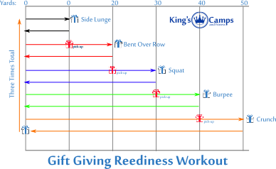 gift-giving-reediness-workouit