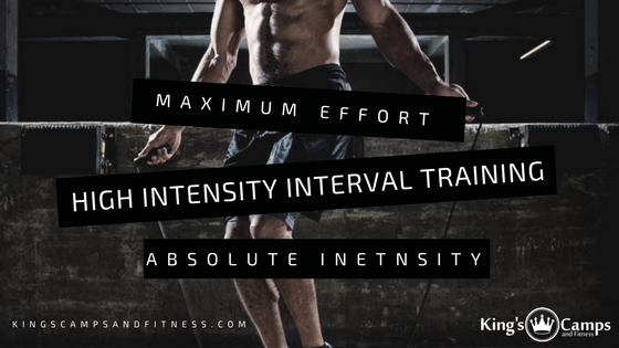 High Intensity Interval Training Punch